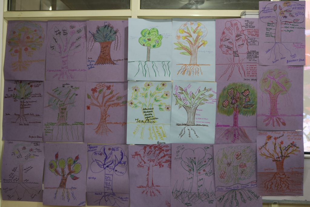 Preparatory Schools in Pinjore